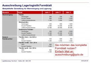 Beispiel Formblatt Ausschreibung Lager, Logistik und Fulfillment