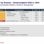 Fulfillment-by-Amazon_Preisgestaltung_Non-Medienprodukte